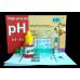 UHE pH 5,4-8,6 test